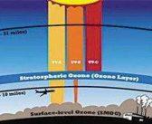 伽马射线暴或是4.5亿年前地球生物大灭绝元凶