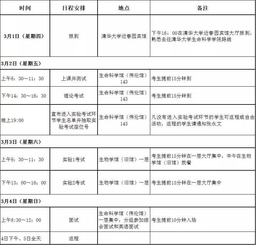 国家队选拔日程安排表
