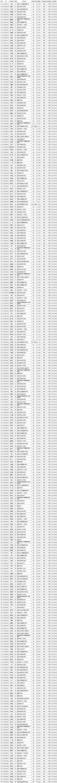 重庆市2019年全国中学生生物学联赛省三获奖名单